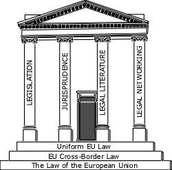The European Legal Forum Internet Portal